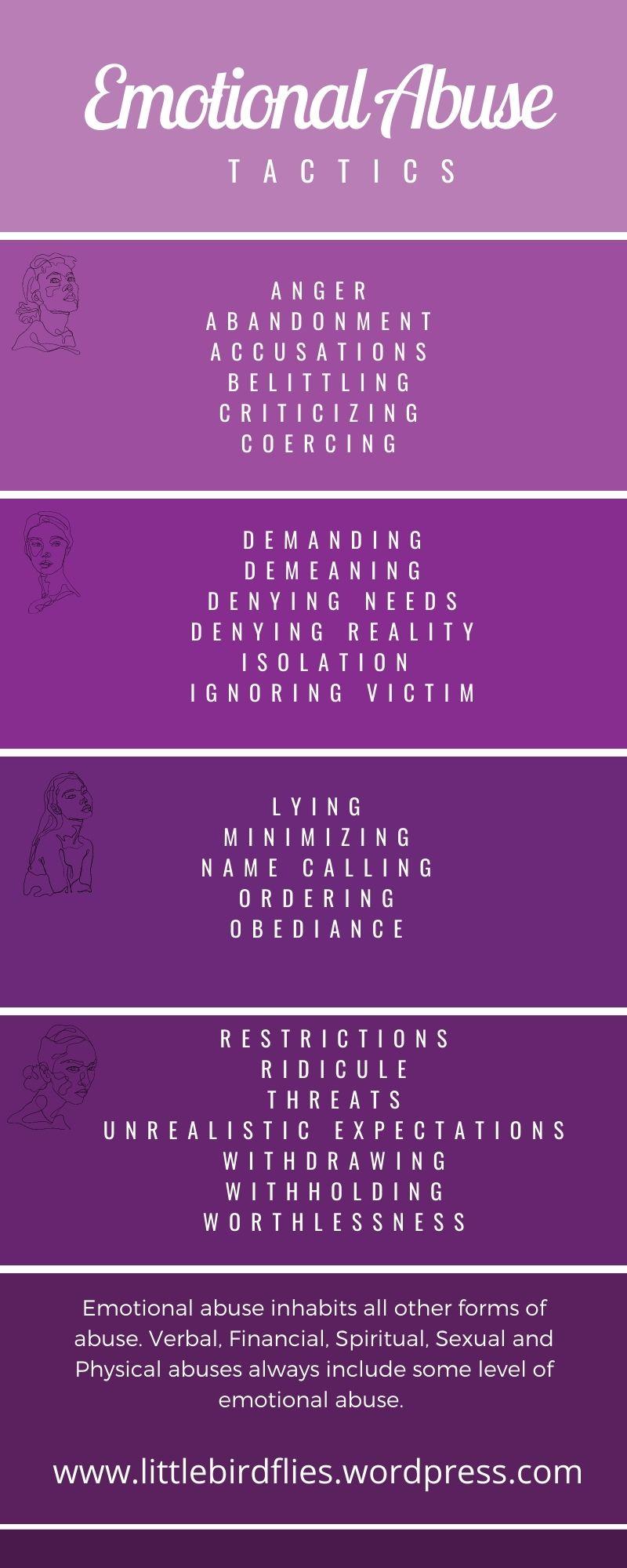 Emotional Abuse (1)