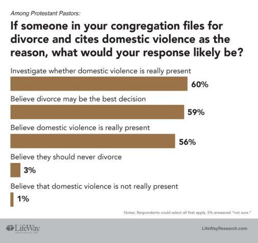 domesticviolence-divorce-1024x966